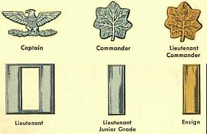 Picture Source: A Guide to US Navy Insignia by Thomas Penfield, 1942, p.13-14